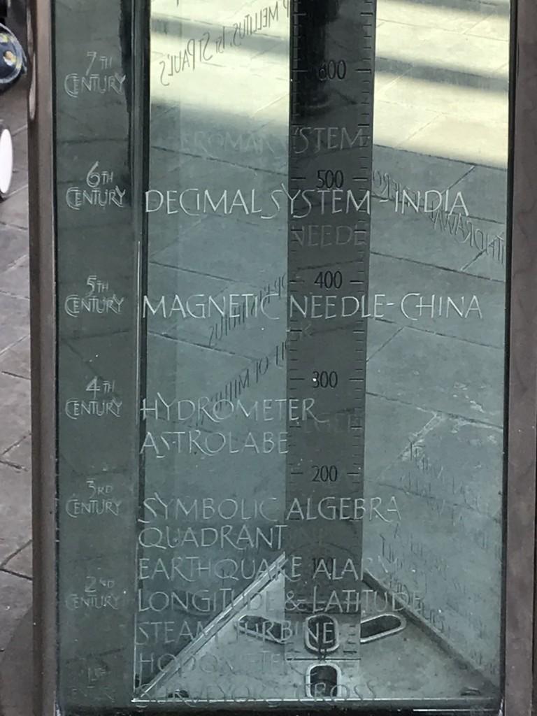 Millennium Measure